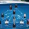 """(VIDEO) Cum arată """"echipa"""" politicienilor, antrenată de Vladimir Plahotniuc"""