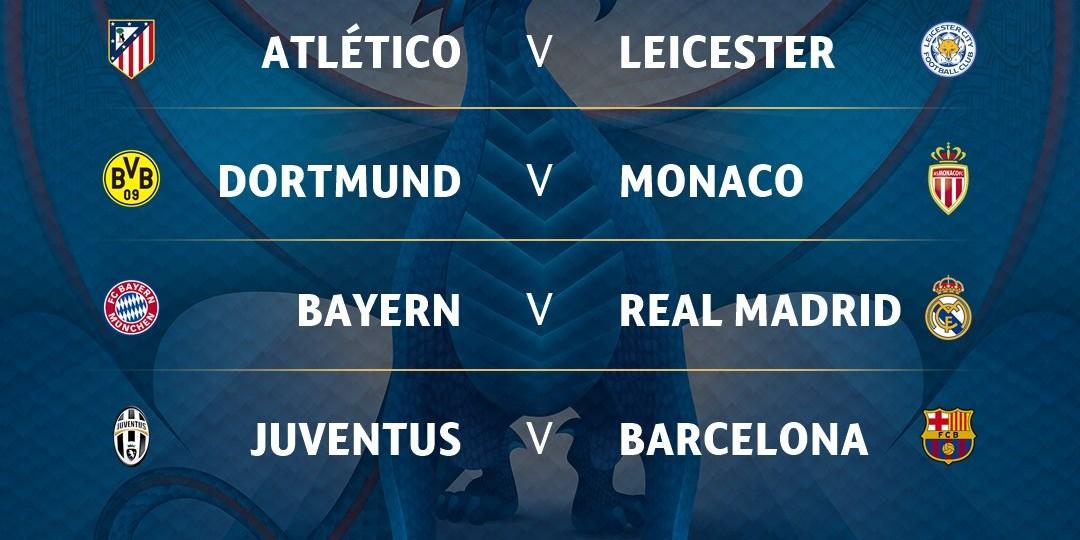 "Bayern – Real, Juventus – Barcelona. Programul complet al ""sferturilor"" Ligii Campionilor"