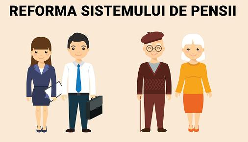 (INFOGRAFIC) Reforma sistemului de pensii pe înțelesul tuturor