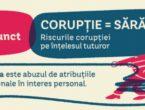 Corupția La Punct: Legătura dintre corupție și sărăcie pe înțelesul tuturor