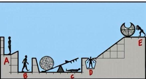 """Test de angajare la Google. Cine moare dacă """"E"""" împinge piatra?"""